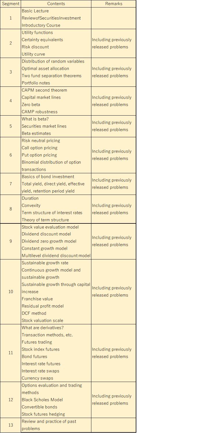 投資理論英語