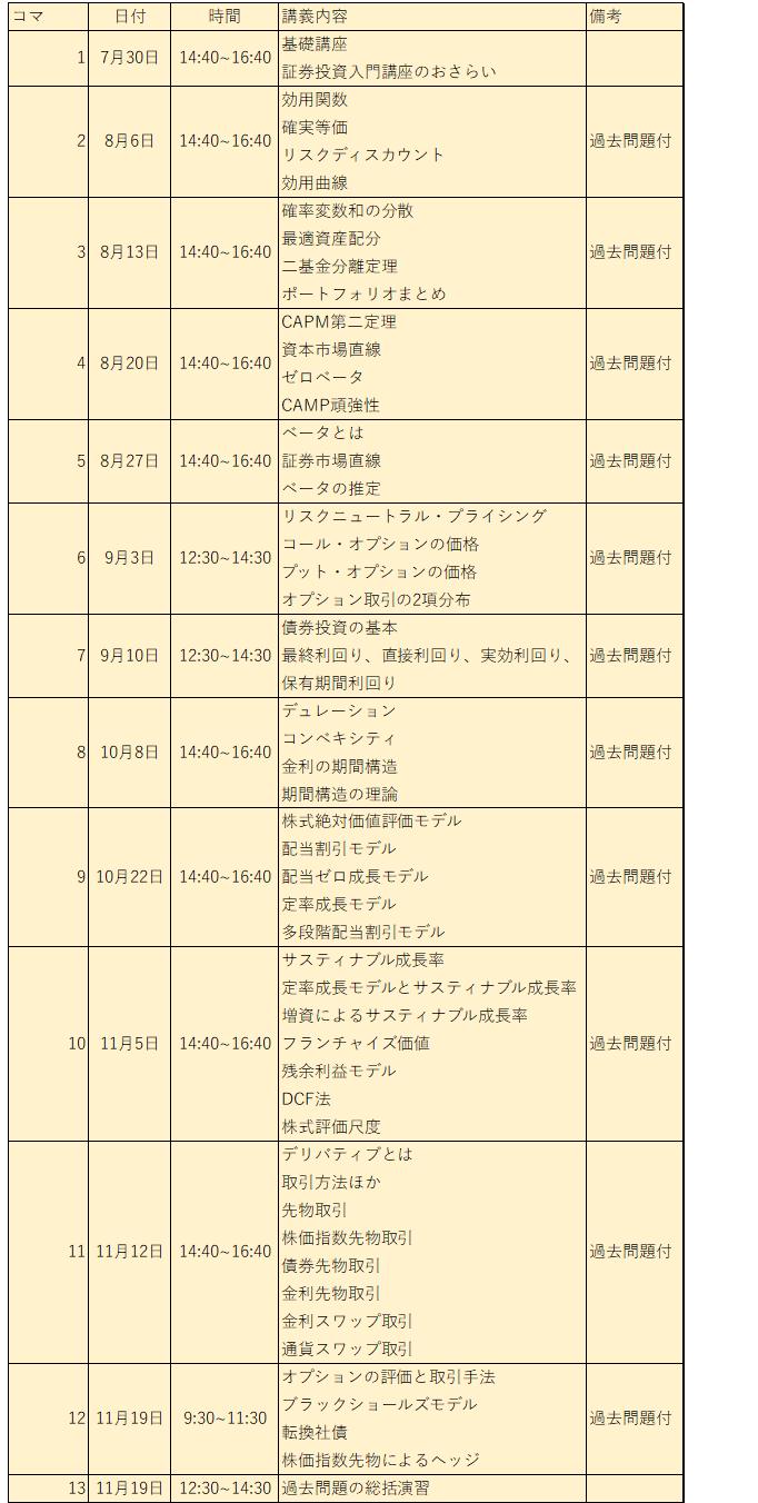 投資理論色付き日本語