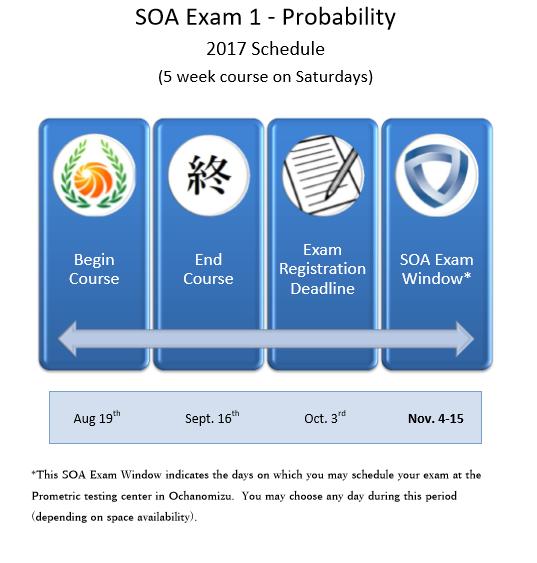 SOA講座スケジュール英語